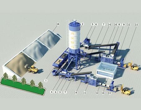 建筑垃圾制砖机生产线